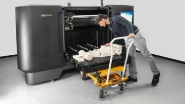 Le 5 Migliori Stampanti 3D Economiche (Guida 2019)
